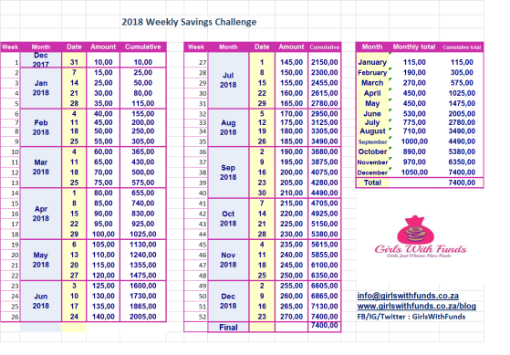 52 week half savings plan