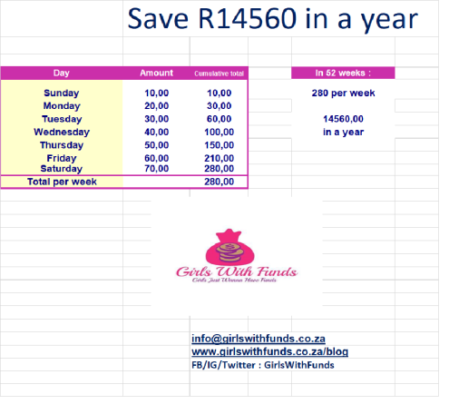 Daily savings plan